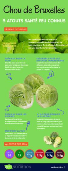 L'infographie sur les bienfaits des choux de Bruxelles