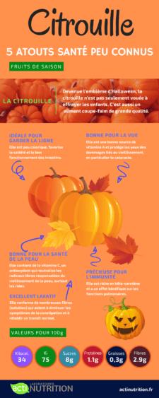 L'infographie sur les bienfaits de la citrouille