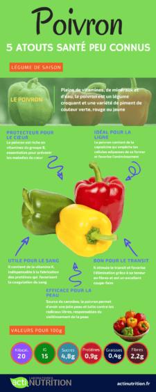 bienfaits du poivron