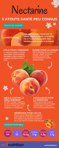bienfaits de la nectarine