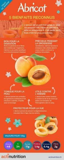 bienfaits de l'abricot