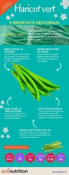 bienfaits du haricot vert
